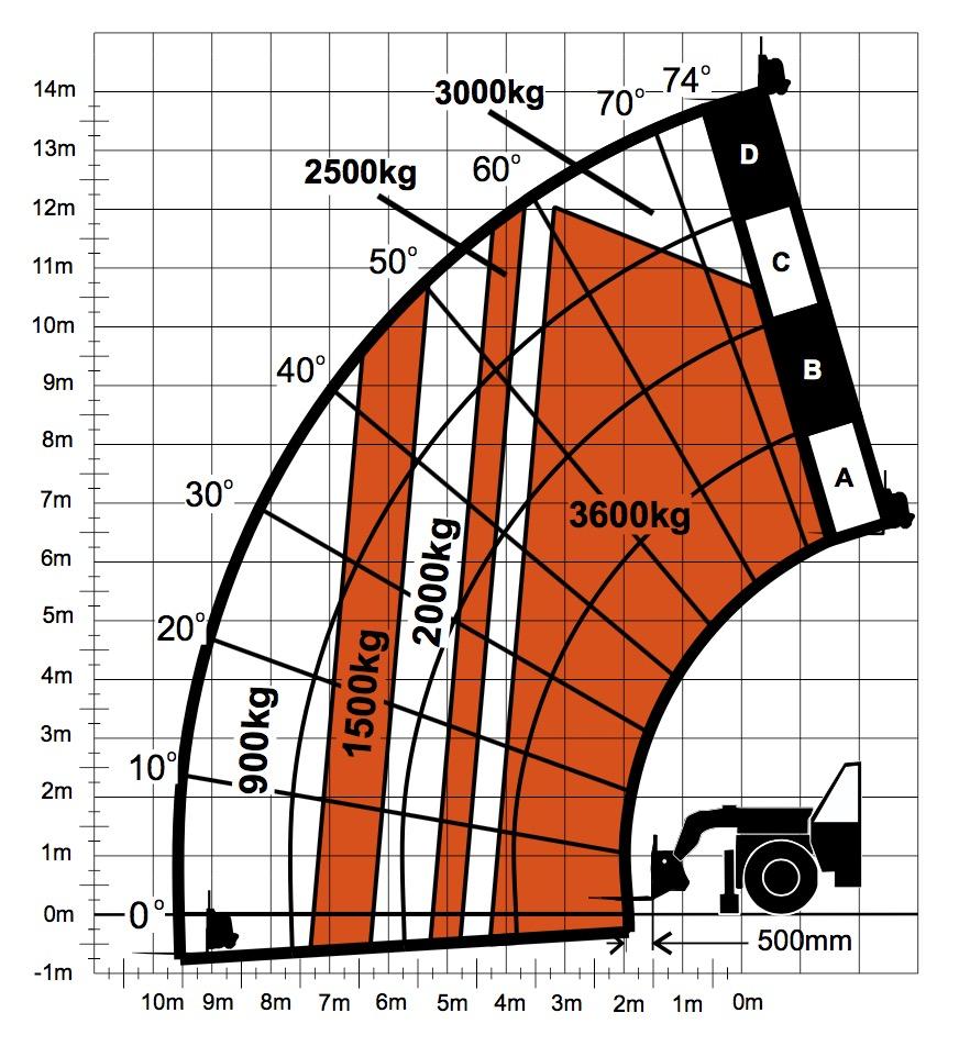 JCB 536 - 70 AGRI SUPER [97 KW]